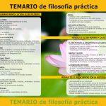 TemarioFilosofia-150×150